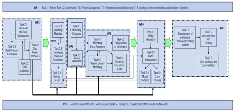 WP-nanoinformatix